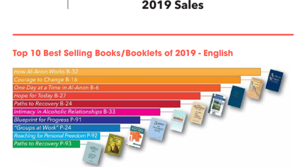 2019 CAL Sales - English